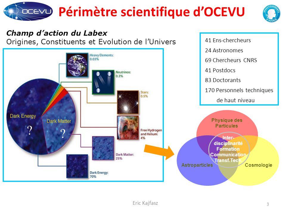 Périmètre scientifique d'OCEVU 3 Eric Kajfasz 41 Ens-chercheurs 24 Astronomes 69 Chercheurs CNRS 41 Postdocs 83 Doctorants 170 Personnels techniques d