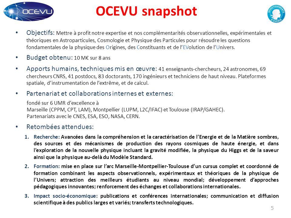 OCEVU snapshot Objectifs: Mettre à profit notre expertise et nos complémentarités observationnelles, expérimentales et théoriques en Astroparticules,