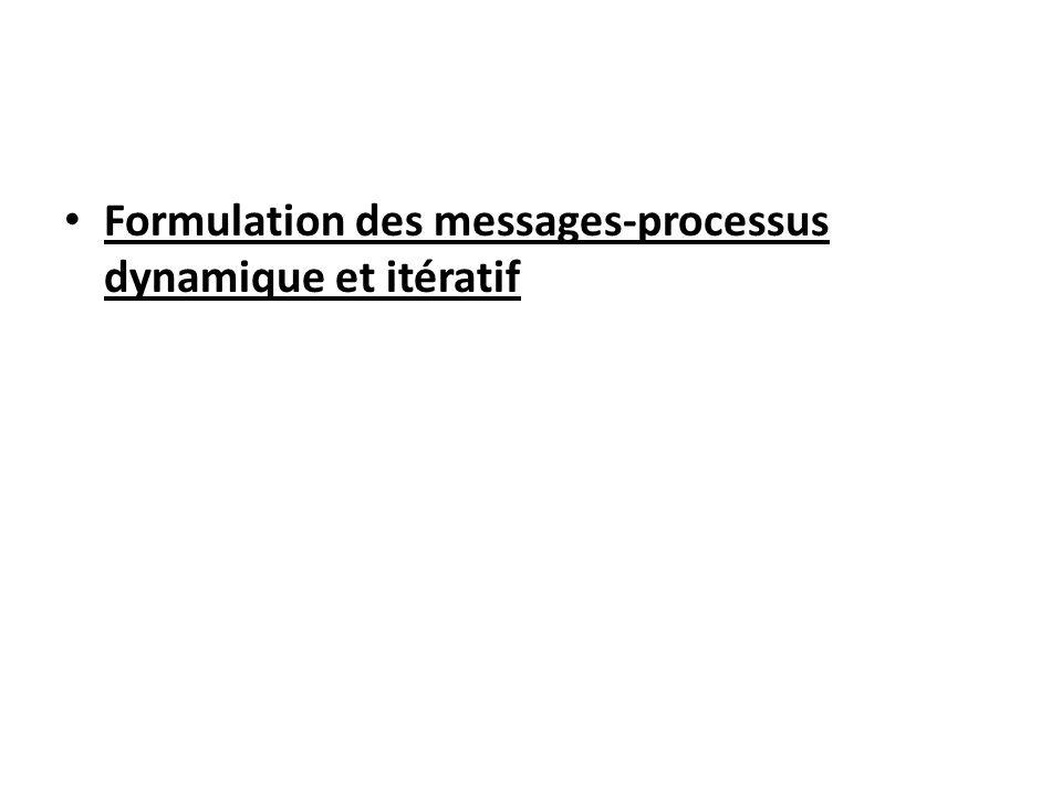 Formulation des messages-processus dynamique et itératif
