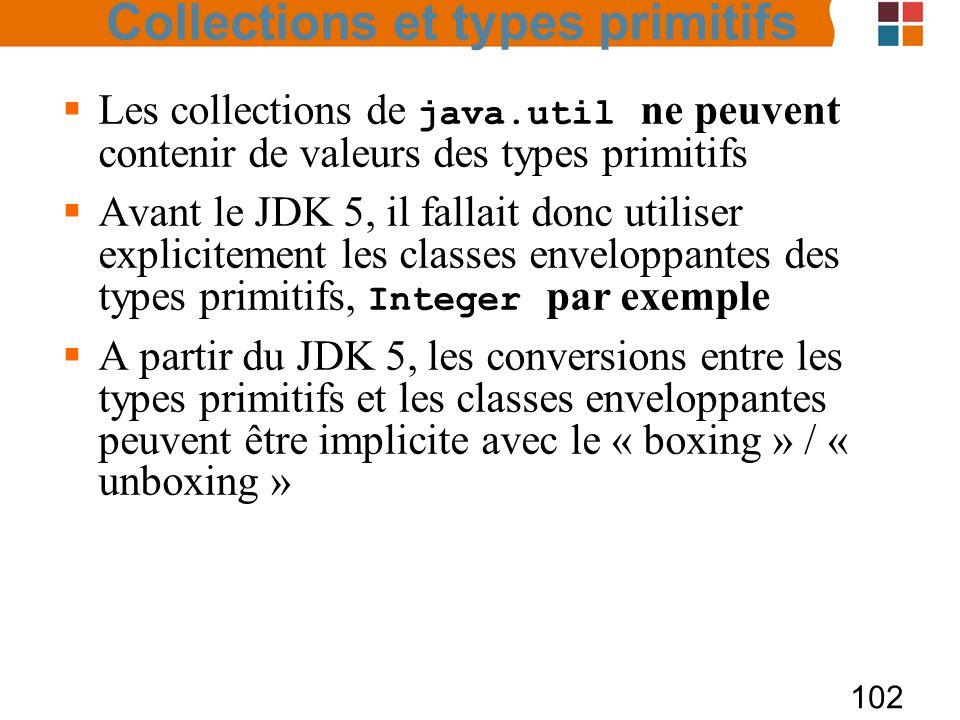 102  Les collections de java.util ne peuvent contenir de valeurs des types primitifs  Avant le JDK 5, il fallait donc utiliser explicitement les classes enveloppantes des types primitifs, Integer par exemple  A partir du JDK 5, les conversions entre les types primitifs et les classes enveloppantes peuvent être implicite avec le « boxing » / « unboxing » Collections et types primitifs
