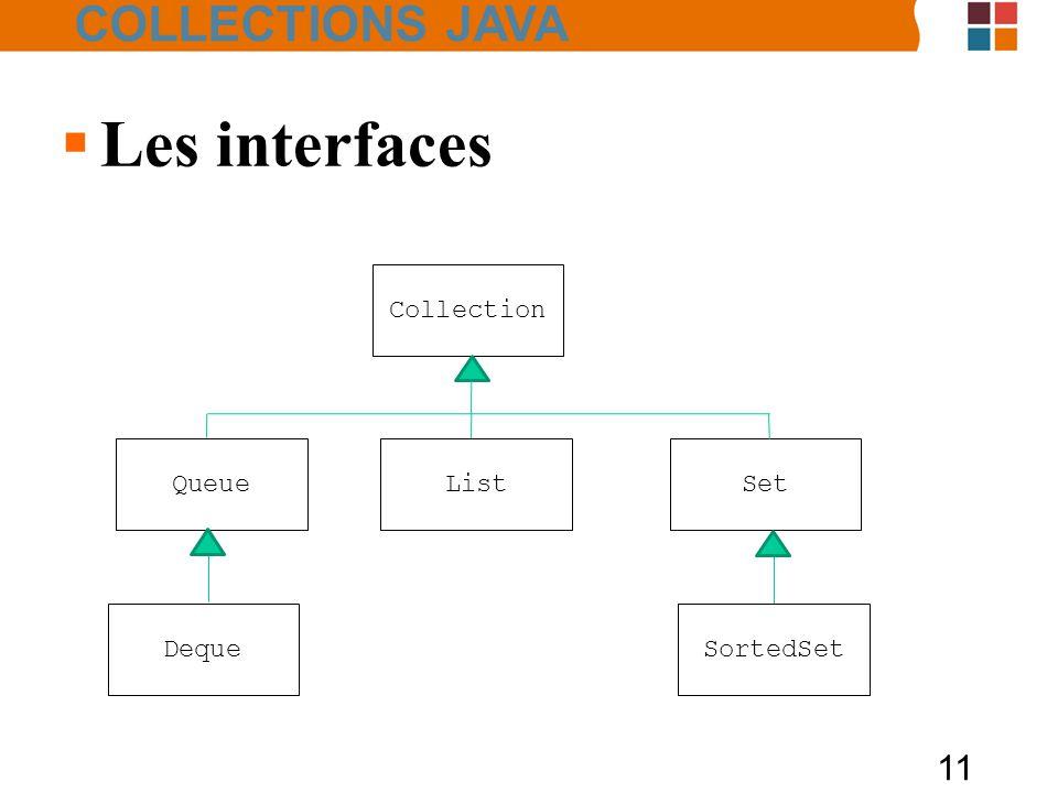 11  Les interfaces SortedSet Collection SetListQueue Deque COLLECTIONS JAVA