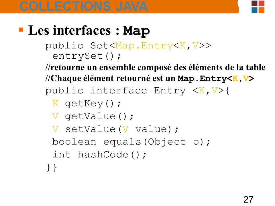 27  Les interfaces : Map public Set > entrySet(); //retourne un ensemble composé des éléments de la table //Chaque élément retourné est un Map.Entry public interface Entry { K getKey(); V getValue(); V setValue(V value); boolean equals(Object o); int hashCode(); }} COLLECTIONS JAVA