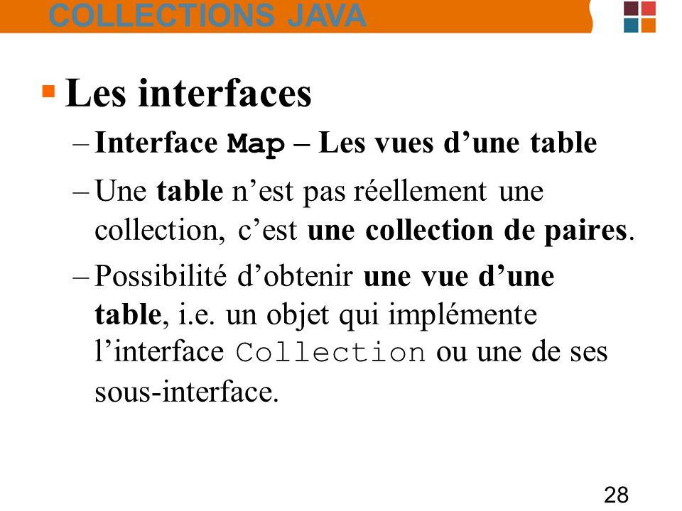 28  Les interfaces –Interface Map – Les vues d'une table –Une table n'est pas réellement une collection, c'est une collection de paires.