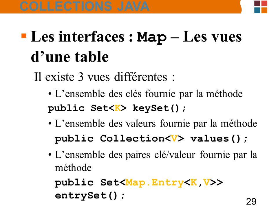 29  Les interfaces : Map – Les vues d'une table Il existe 3 vues différentes : L'ensemble des clés fournie par la méthode public Set keySet(); L'ensemble des valeurs fournie par la méthode public Collection values(); L'ensemble des paires clé/valeur fournie par la méthode public Set > entrySet(); COLLECTIONS JAVA