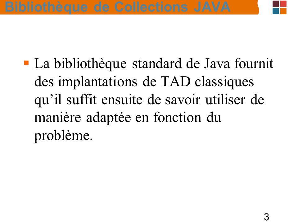 3 Bibliothèque de Collections JAVA  La bibliothèque standard de Java fournit des implantations de TAD classiques qu'il suffit ensuite de savoir utiliser de manière adaptée en fonction du problème.