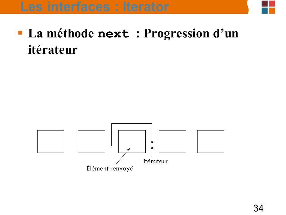 34  La méthode next : Progression d'un itérateur itérateur Élément renvoyé Les interfaces : Iterator