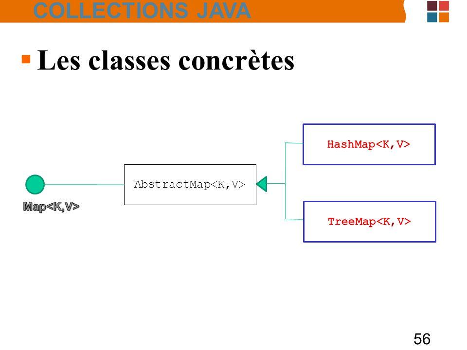 56  Les classes concrètes AbstractMap COLLECTIONS JAVA