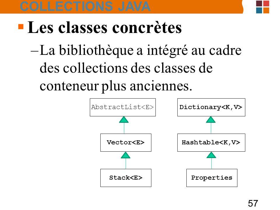 57  Les classes concrètes –La bibliothèque a intégré au cadre des collections des classes de conteneur plus anciennes.