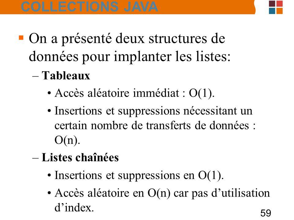 59  On a présenté deux structures de données pour implanter les listes: –Tableaux Accès aléatoire immédiat : O(1).