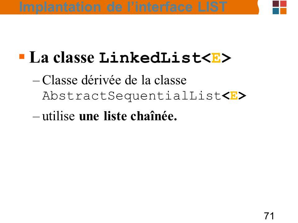 71 Implantation de l'interface LIST  La classe LinkedList –Classe dérivée de la classe AbstractSequentialList –utilise une liste chaînée.