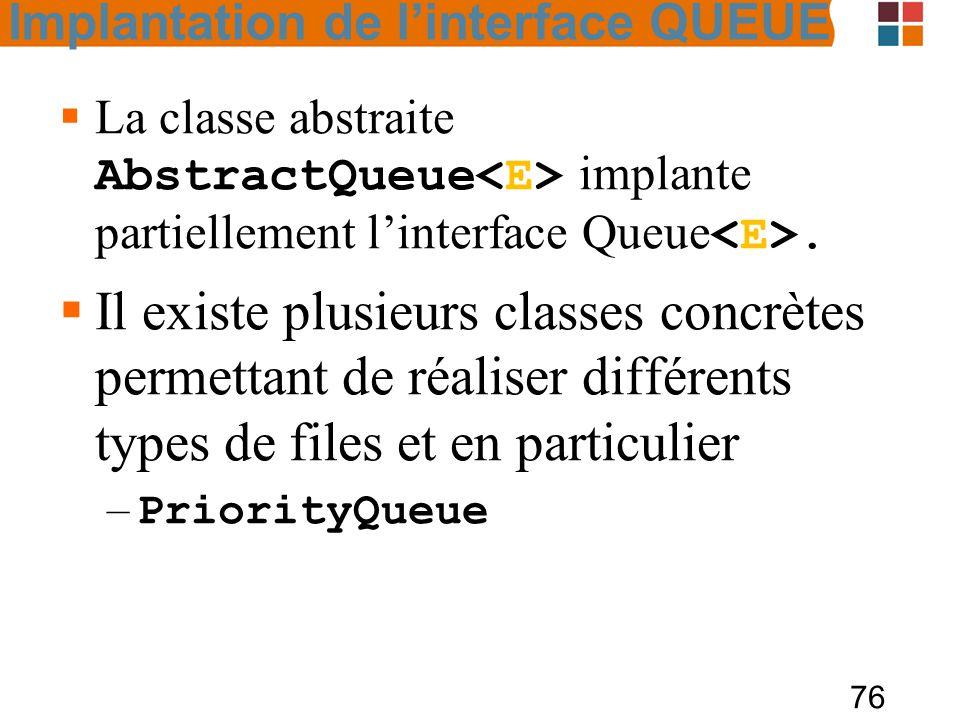 76  La classe abstraite AbstractQueue implante partiellement l'interface Queue.