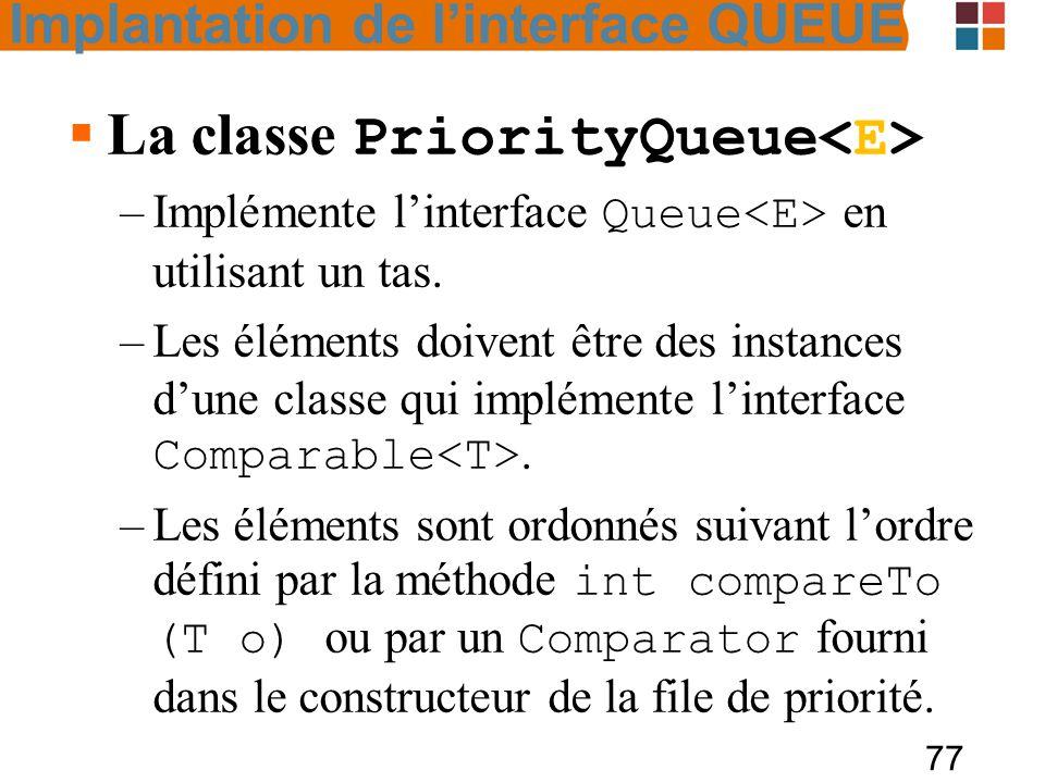 77  La classe PriorityQueue –Implémente l'interface Queue en utilisant un tas.