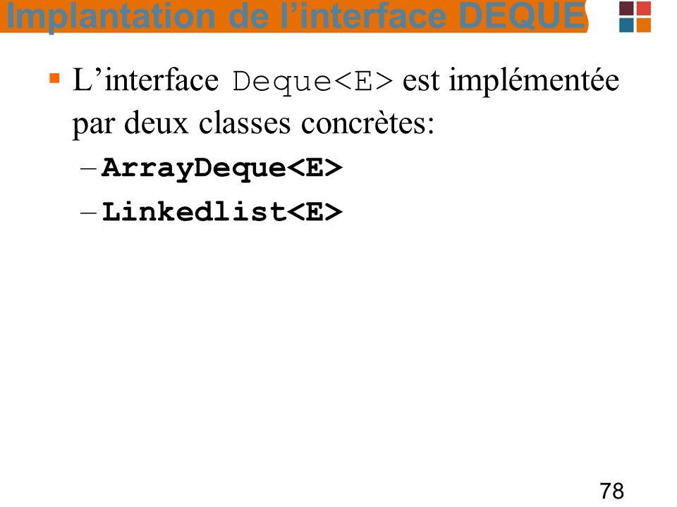 78  L'interface Deque est implémentée par deux classes concrètes: – ArrayDeque – Linkedlist } Implantation de l'interface DEQUE