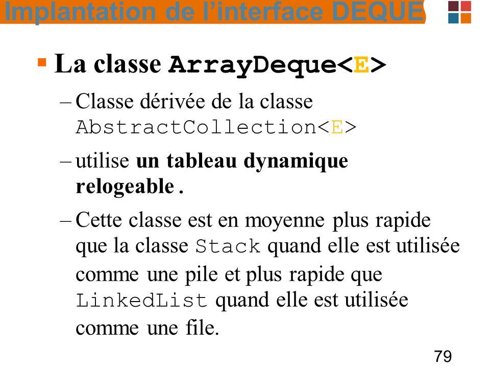 79  La classe ArrayDeque –Classe dérivée de la classe AbstractCollection –utilise un tableau dynamique relogeable.