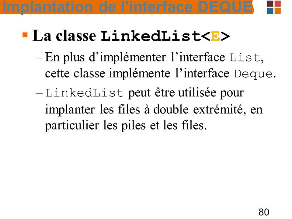 80  La classe LinkedList –En plus d'implémenter l'interface List, cette classe implémente l'interface Deque.