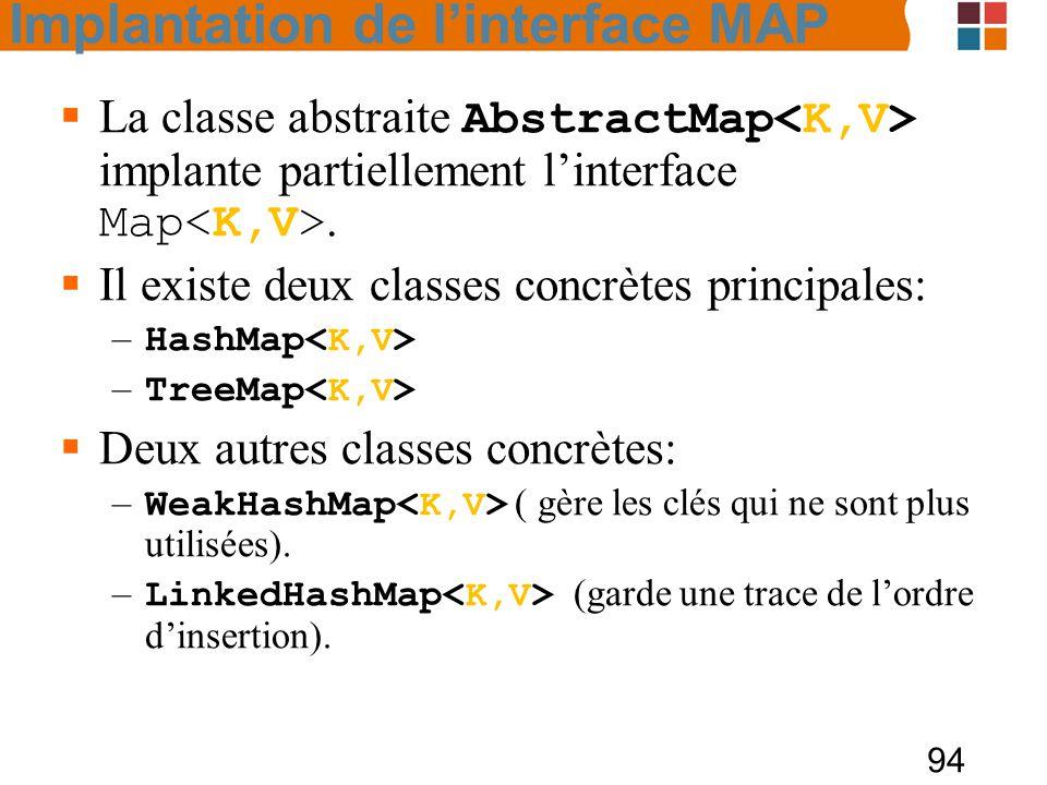 94  La classe abstraite AbstractMap implante partiellement l'interface Map.