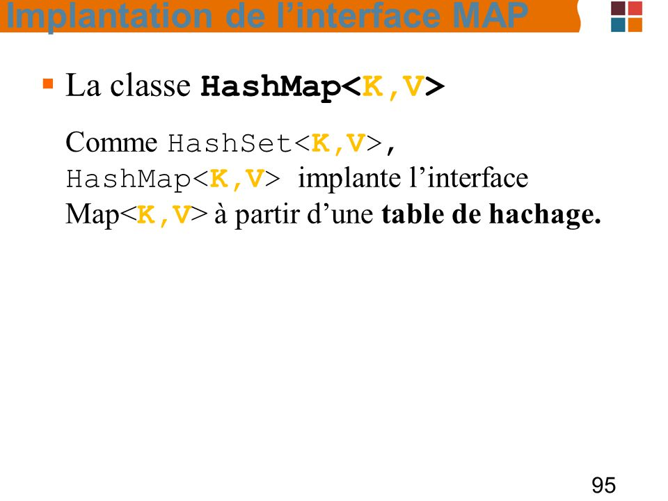 95  La classe HashMap Comme HashSet, HashMap implante l'interface Map à partir d'une table de hachage.