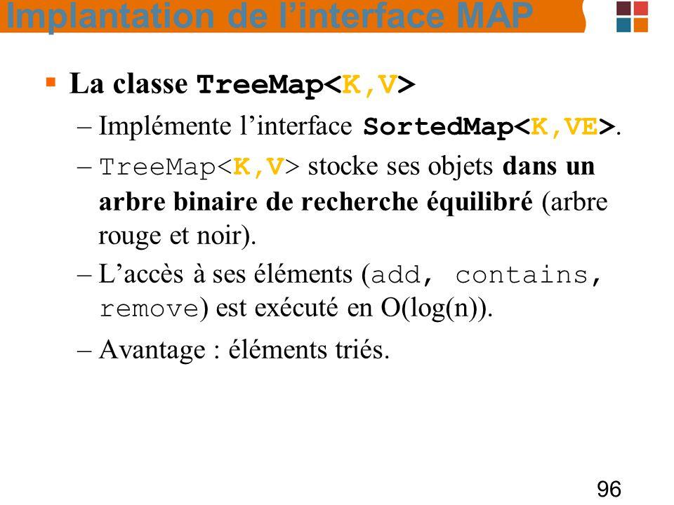 96  La classe TreeMap –Implémente l'interface SortedMap.