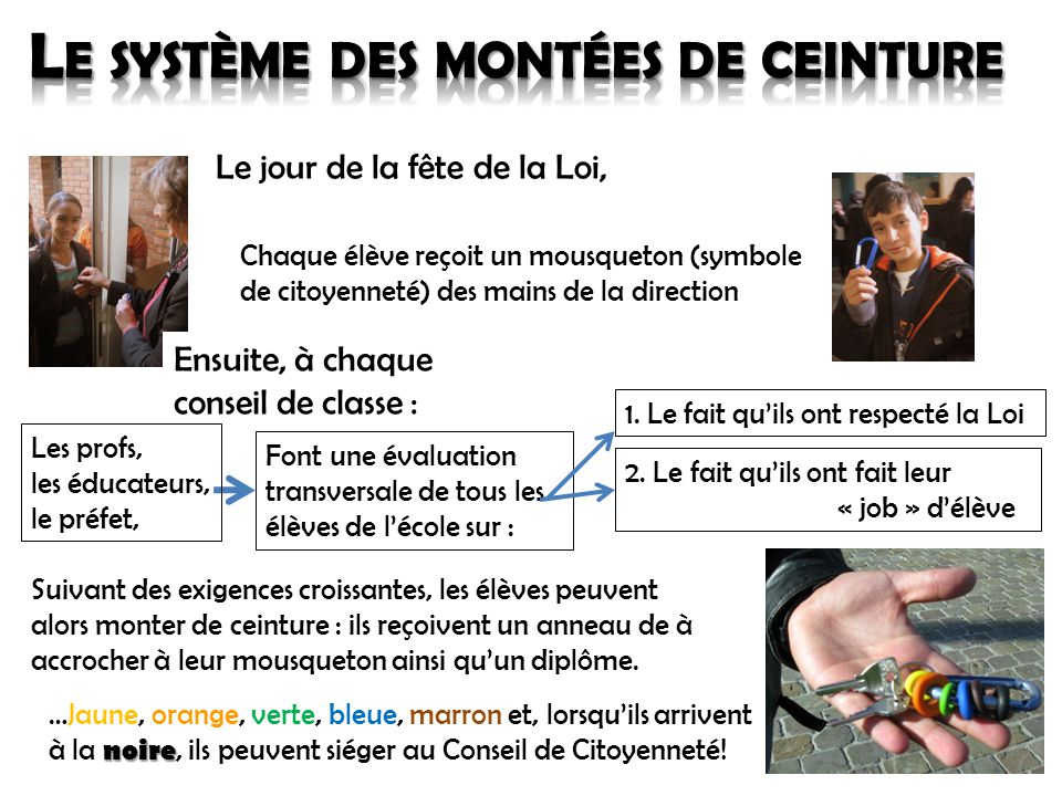 Le jour de la fête de la Loi, Chaque élève reçoit un mousqueton (symbole de citoyenneté) des mains de la direction Font une évaluation transversale de