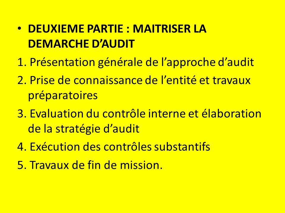 DEUXIEME PARTIE : MAITRISER LA DEMARCHE D'AUDIT 1.