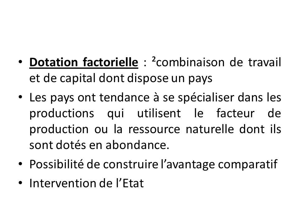 Dotation factorielle : ²combinaison de travail et de capital dont dispose un pays Les pays ont tendance à se spécialiser dans les productions qui util