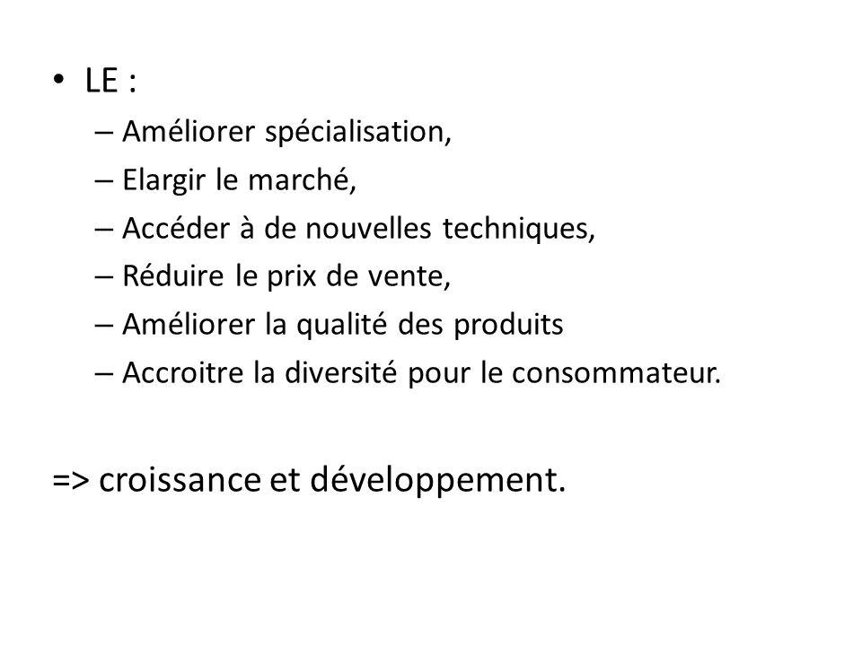 LE : – Améliorer spécialisation, – Elargir le marché, – Accéder à de nouvelles techniques, – Réduire le prix de vente, – Améliorer la qualité des prod