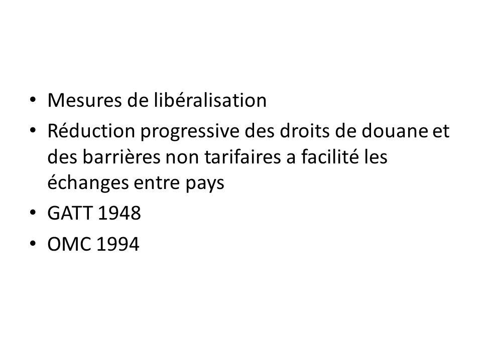 Mesures de libéralisation Réduction progressive des droits de douane et des barrières non tarifaires a facilité les échanges entre pays GATT 1948 OMC