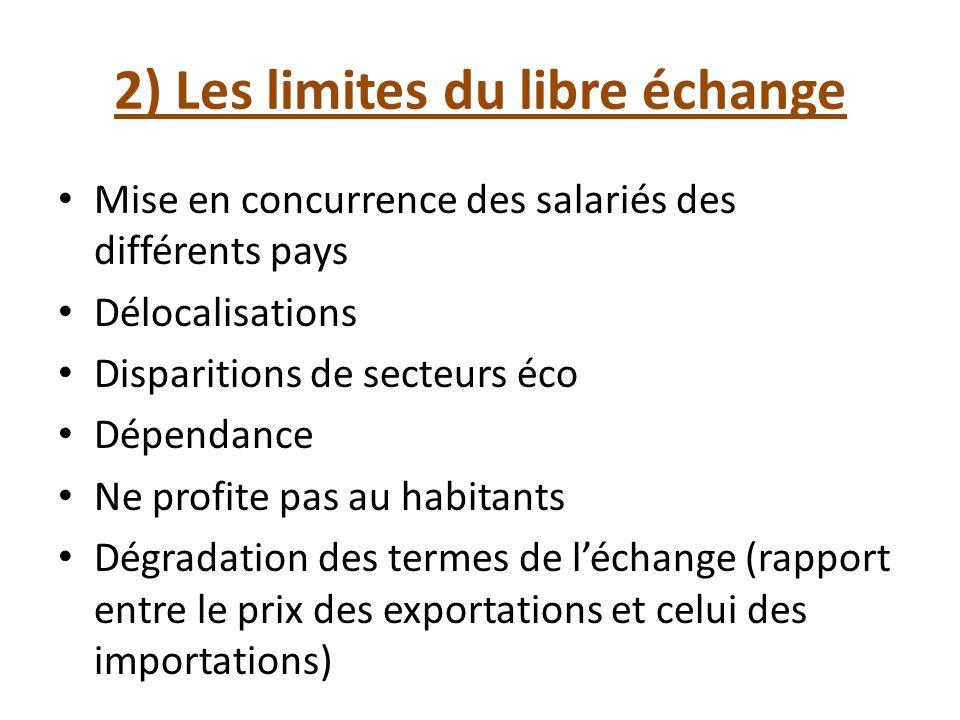 2) Les limites du libre échange Mise en concurrence des salariés des différents pays Délocalisations Disparitions de secteurs éco Dépendance Ne profit