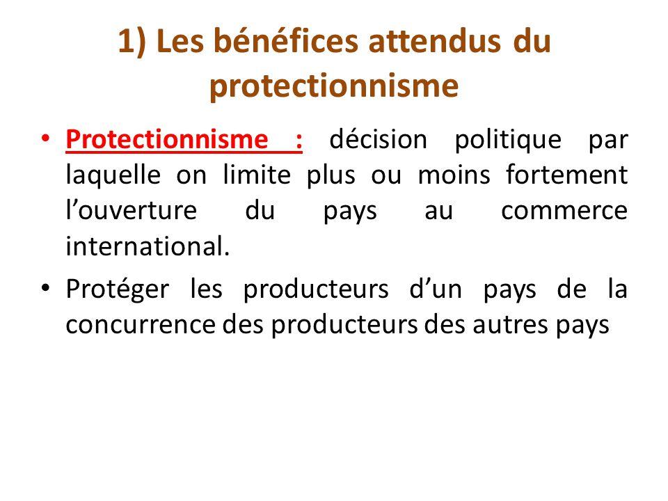 1) Les bénéfices attendus du protectionnisme Protectionnisme : décision politique par laquelle on limite plus ou moins fortement l'ouverture du pays a