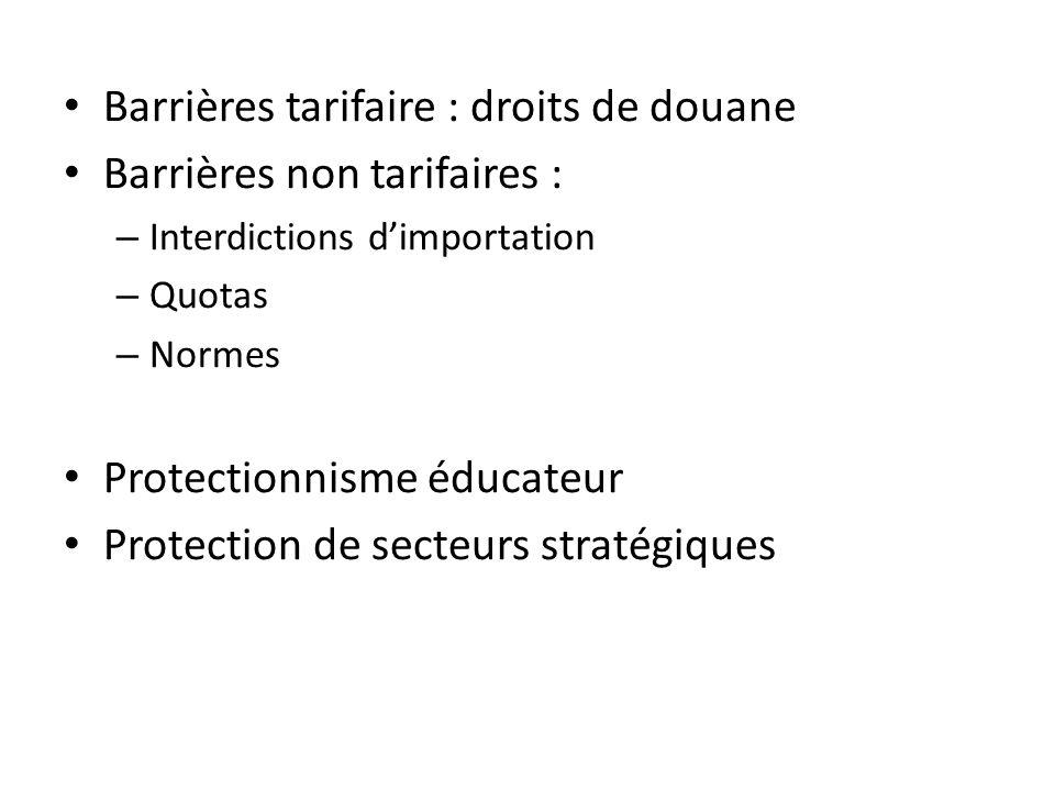 Barrières tarifaire : droits de douane Barrières non tarifaires : – Interdictions d'importation – Quotas – Normes Protectionnisme éducateur Protection