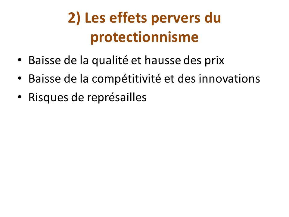 2) Les effets pervers du protectionnisme Baisse de la qualité et hausse des prix Baisse de la compétitivité et des innovations Risques de représailles