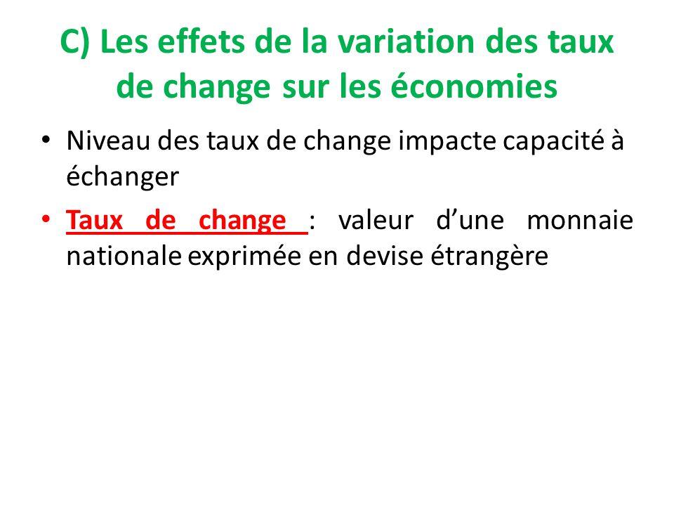 C) Les effets de la variation des taux de change sur les économies Niveau des taux de change impacte capacité à échanger Taux de change : valeur d'une