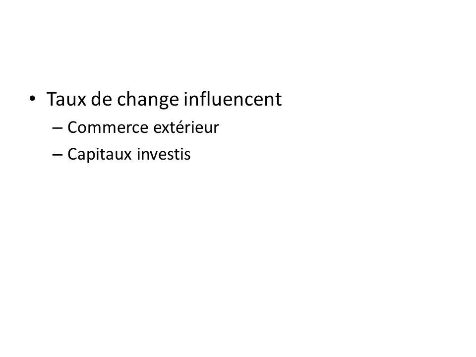 Taux de change influencent – Commerce extérieur – Capitaux investis