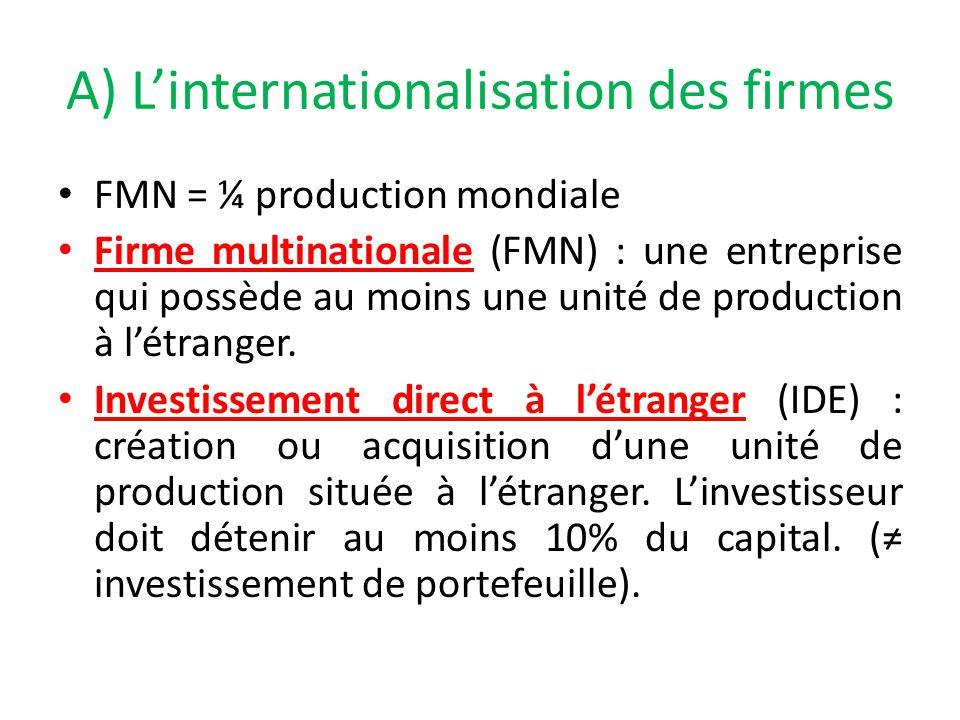 A) L'internationalisation des firmes FMN = ¼ production mondiale Firme multinationale (FMN) : une entreprise qui possède au moins une unité de product