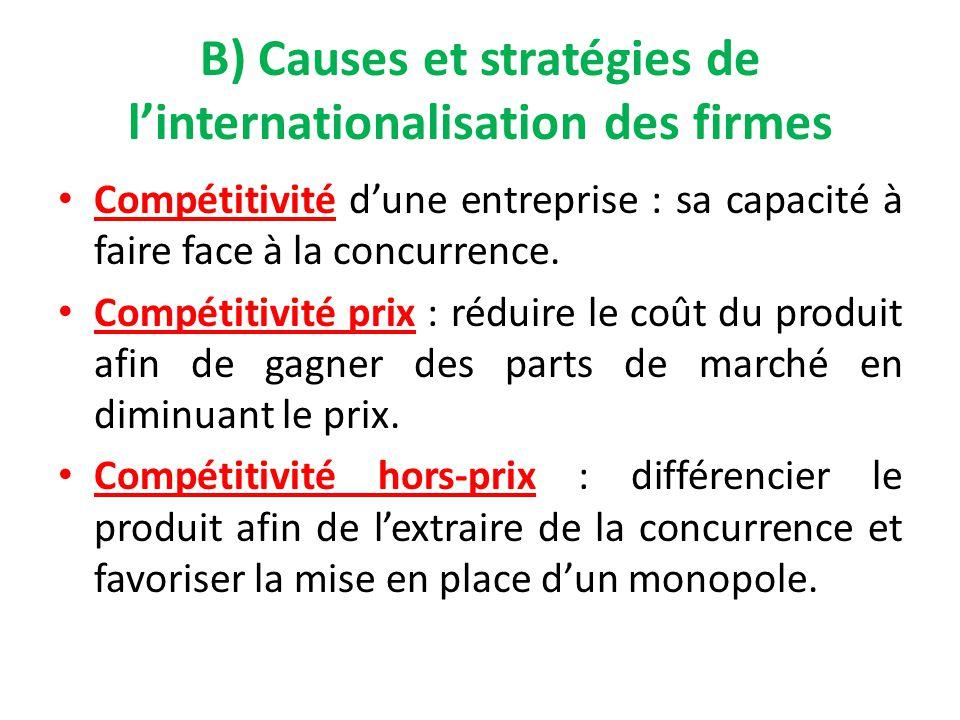 B) Causes et stratégies de l'internationalisation des firmes Compétitivité d'une entreprise : sa capacité à faire face à la concurrence. Compétitivité