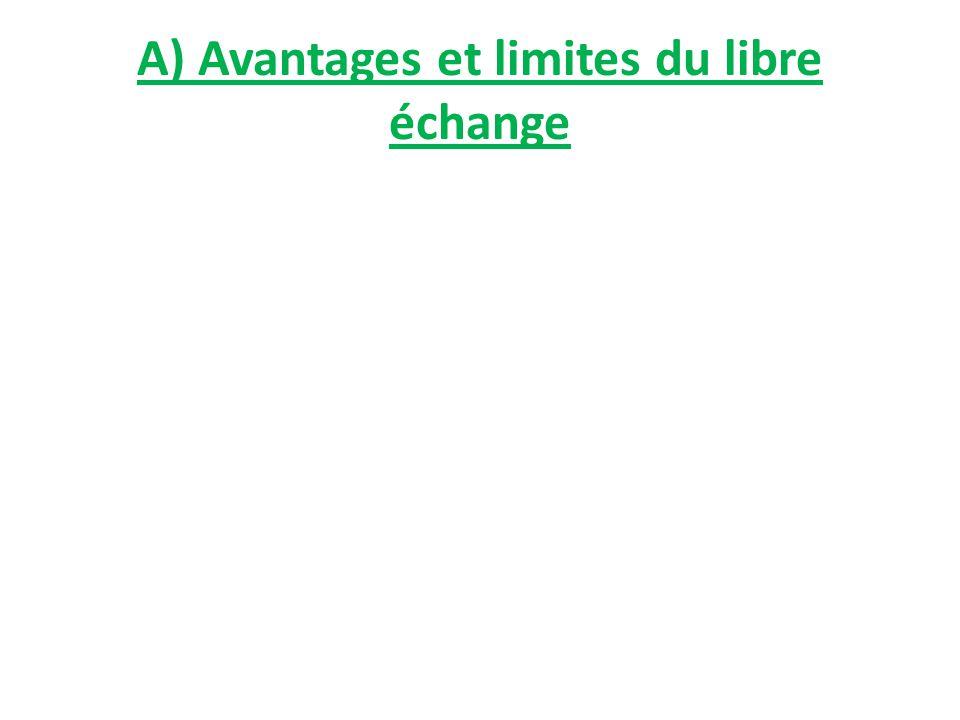 A) Avantages et limites du libre échange