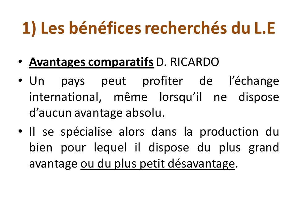 1) Les bénéfices recherchés du L.E Avantages comparatifs D. RICARDO Un pays peut profiter de l'échange international, même lorsqu'il ne dispose d'aucu