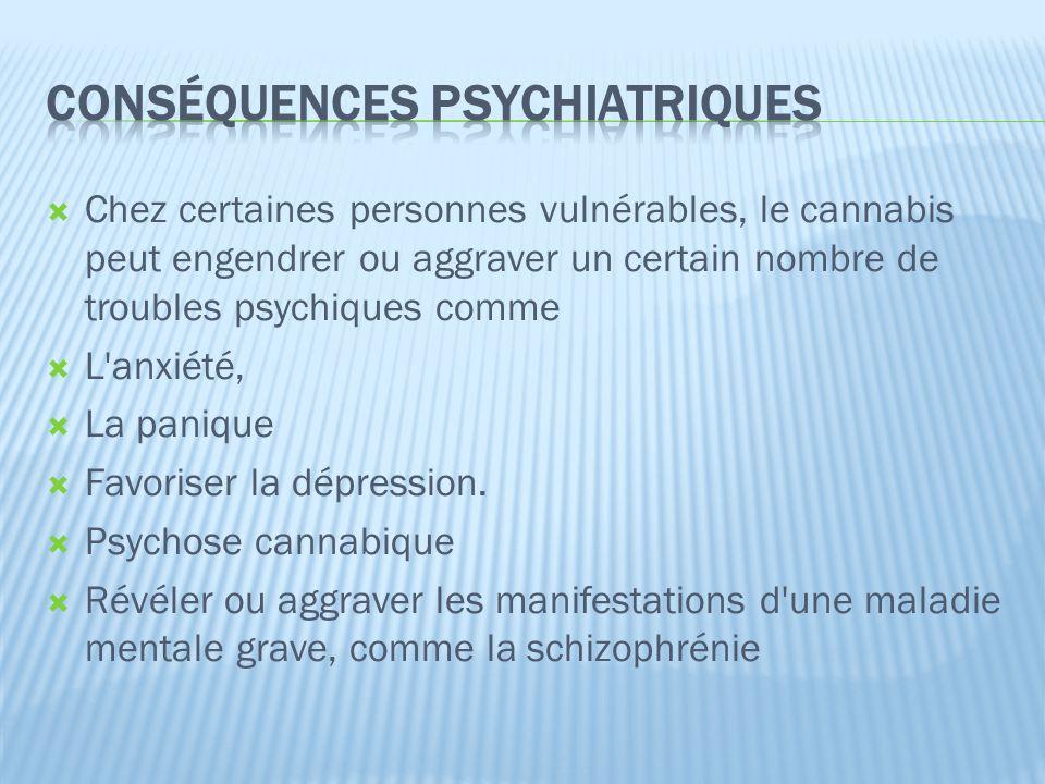  Chez certaines personnes vulnérables, le cannabis peut engendrer ou aggraver un certain nombre de troubles psychiques comme  L anxiété,  La panique  Favoriser la dépression.