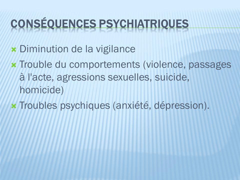  Diminution de la vigilance  Trouble du comportements (violence, passages à l acte, agressions sexuelles, suicide, homicide)  Troubles psychiques (anxiété, dépression).