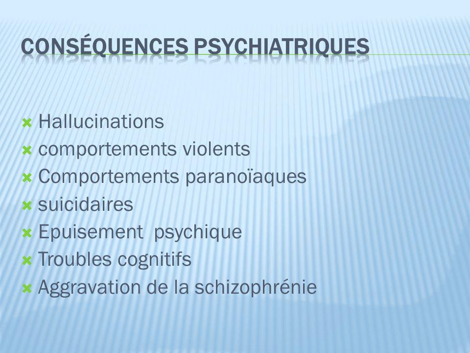  Hallucinations  comportements violents  Comportements paranoïaques  suicidaires  Epuisement psychique  Troubles cognitifs  Aggravation de la schizophrénie