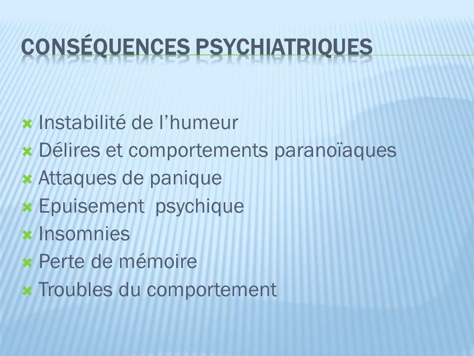  Instabilité de l'humeur  Délires et comportements paranoïaques  Attaques de panique  Epuisement psychique  Insomnies  Perte de mémoire  Troubles du comportement