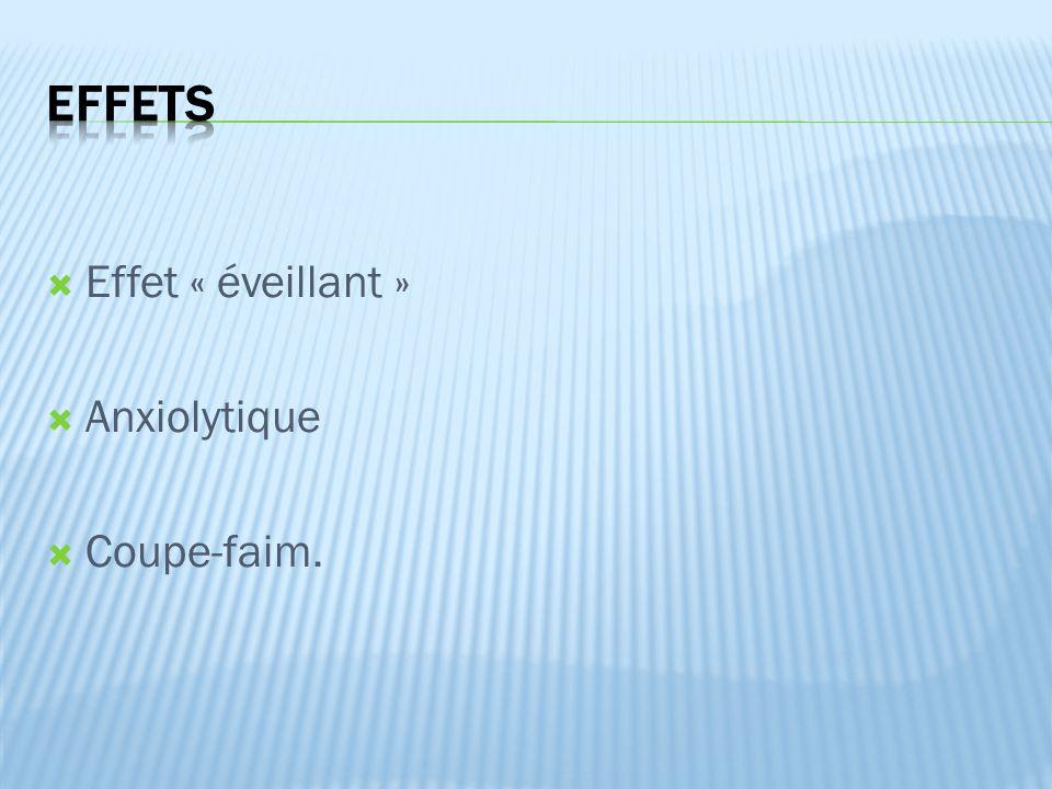  Effet « éveillant »  Anxiolytique  Coupe-faim.