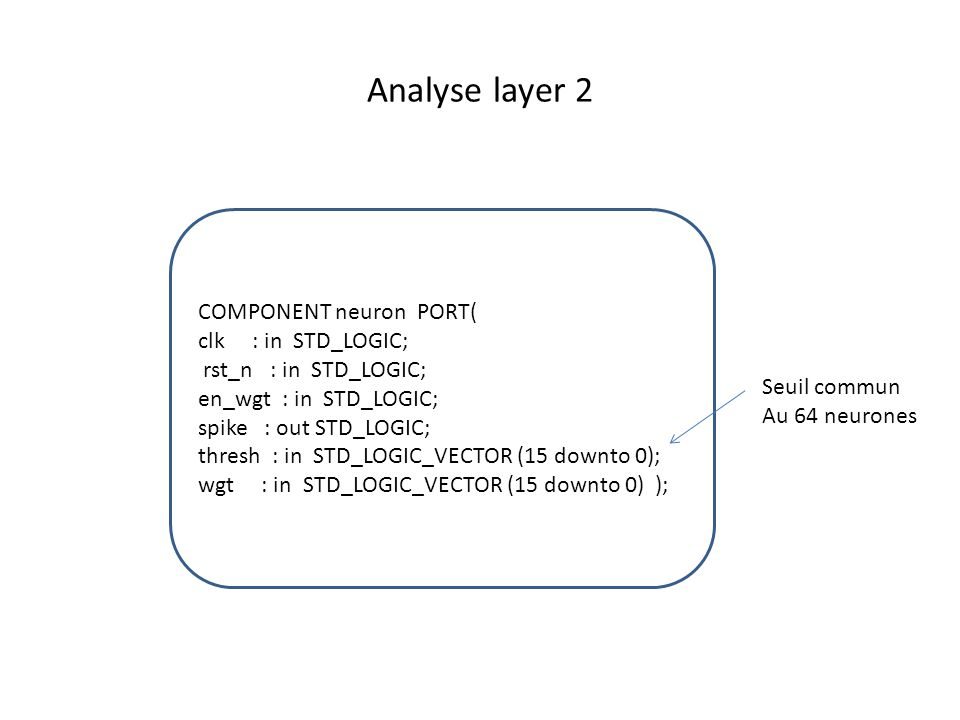 Analyse layer 2 COMPONENT neuron PORT( clk : in STD_LOGIC; rst_n : in STD_LOGIC; en_wgt : in STD_LOGIC; spike : out STD_LOGIC; thresh : in STD_LOGIC_V
