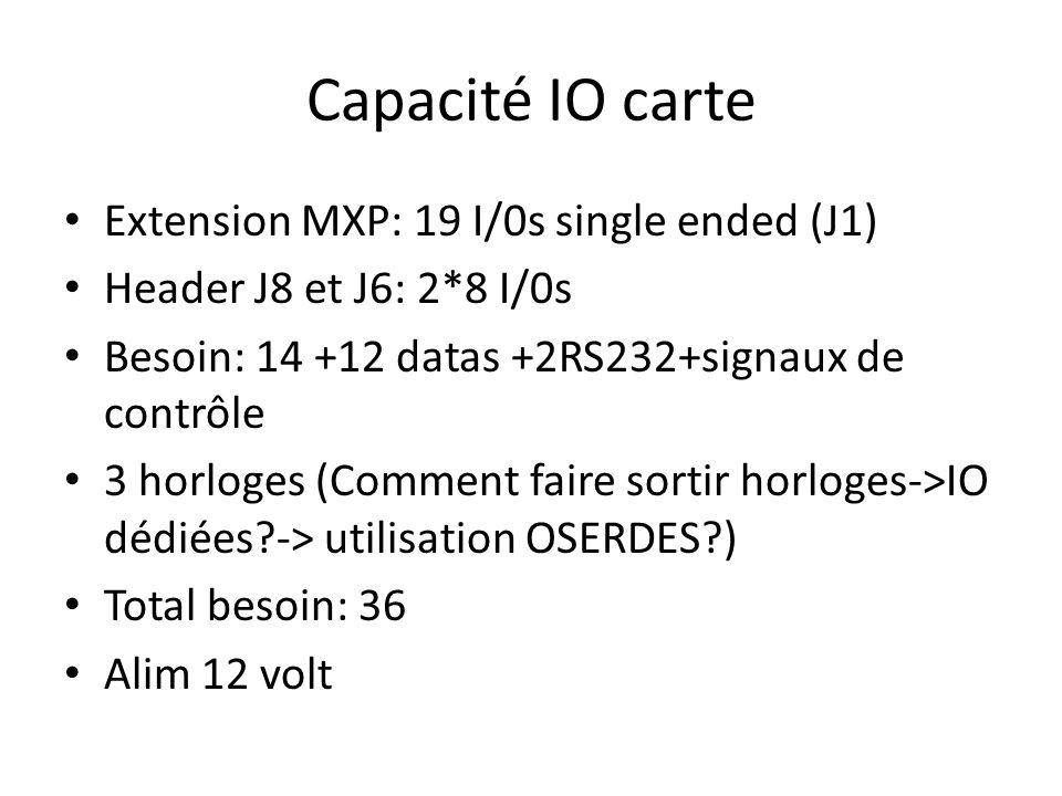 Capacité IO carte Extension MXP: 19 I/0s single ended (J1) Header J8 et J6: 2*8 I/0s Besoin: 14 +12 datas +2RS232+signaux de contrôle 3 horloges (Comment faire sortir horloges->IO dédiées -> utilisation OSERDES ) Total besoin: 36 Alim 12 volt