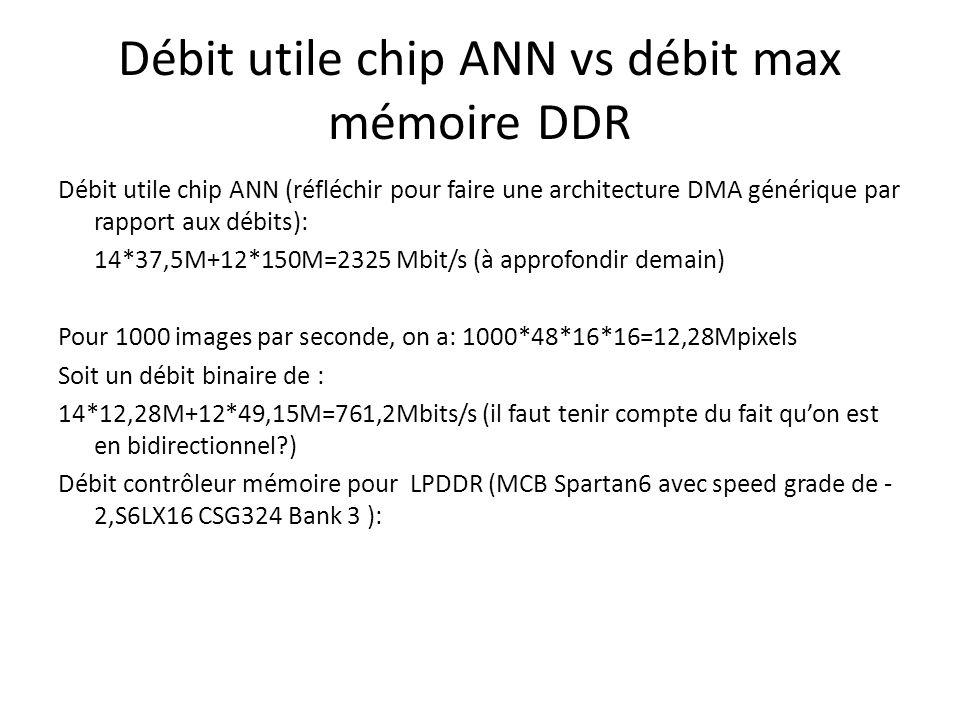 Débit utile chip ANN vs débit max mémoire DDR Débit utile chip ANN (réfléchir pour faire une architecture DMA générique par rapport aux débits): 14*37,5M+12*150M=2325 Mbit/s (à approfondir demain) Pour 1000 images par seconde, on a: 1000*48*16*16=12,28Mpixels Soit un débit binaire de : 14*12,28M+12*49,15M=761,2Mbits/s (il faut tenir compte du fait qu'on est en bidirectionnel ) Débit contrôleur mémoire pour LPDDR (MCB Spartan6 avec speed grade de - 2,S6LX16 CSG324 Bank 3 ):