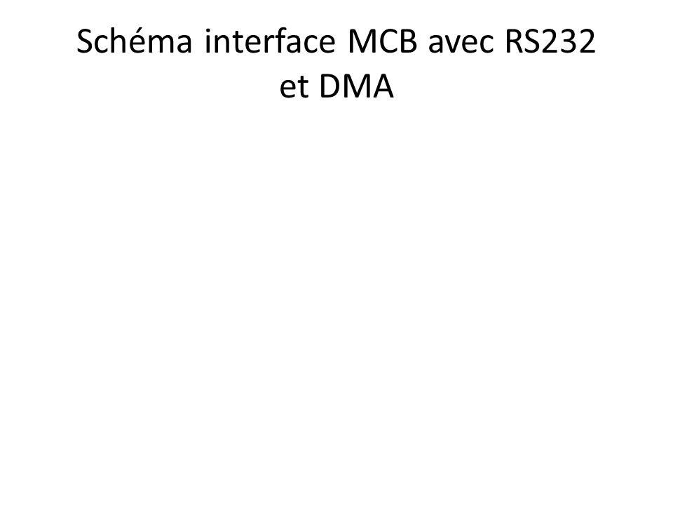 Schéma interface MCB avec RS232 et DMA