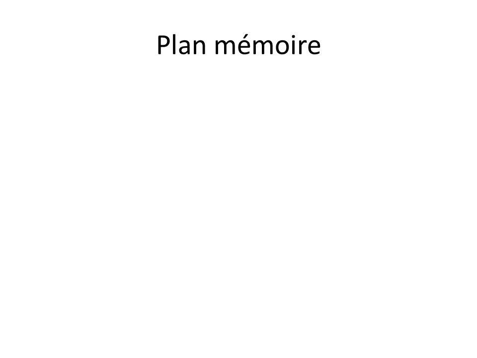 Plan mémoire