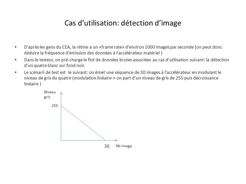 Cas d'utilisation: détection d'image D'après les gens du CEA, la rétine a un «frame rate» d'environ 1000 images par seconde (on peut donc déduire la fréquence d'émission des données à l'accélérateur matériel ) Dans le testeur, on pré-charge le flot de données brutes associées au cas d'utilisation suivant: la détection d'un quatre blanc sur fond noir.