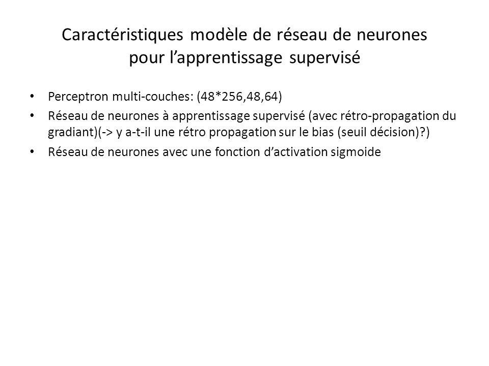 Caractéristiques modèle de réseau de neurones pour l'apprentissage supervisé Perceptron multi-couches: (48*256,48,64) Réseau de neurones à apprentissage supervisé (avec rétro-propagation du gradiant)(-> y a-t-il une rétro propagation sur le bias (seuil décision) ) Réseau de neurones avec une fonction d'activation sigmoide