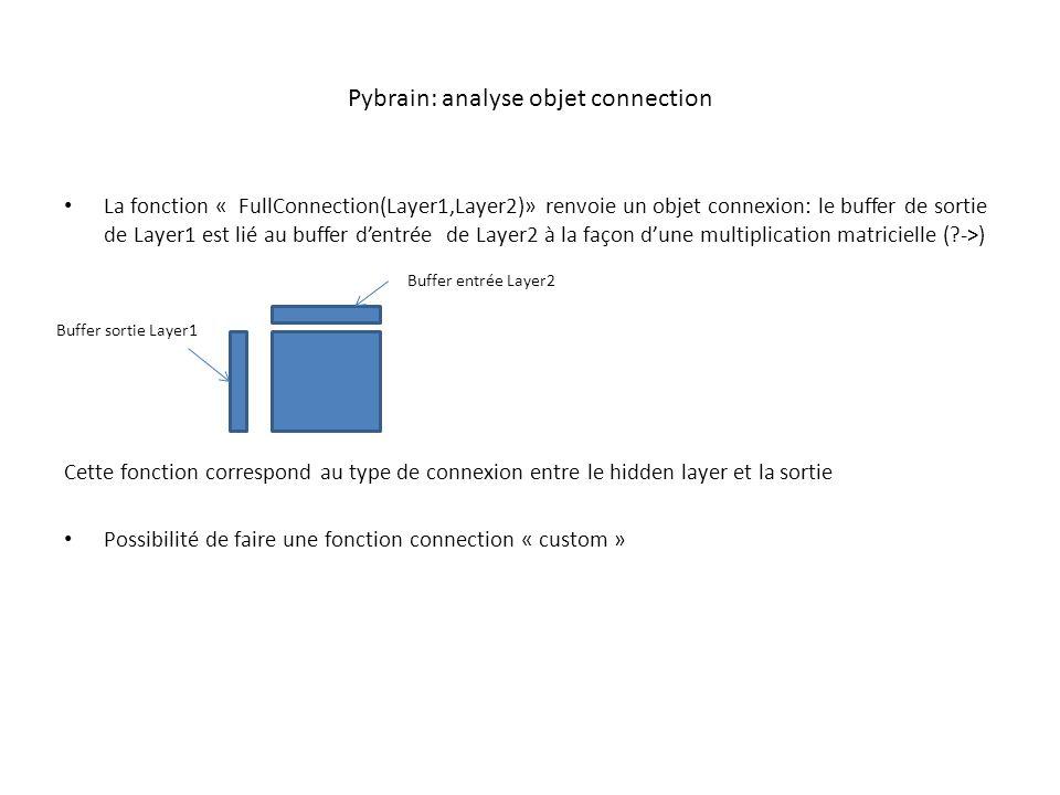 Pybrain: analyse objet connection La fonction « FullConnection(Layer1,Layer2)» renvoie un objet connexion: le buffer de sortie de Layer1 est lié au buffer d'entrée de Layer2 à la façon d'une multiplication matricielle ( ->) Cette fonction correspond au type de connexion entre le hidden layer et la sortie Possibilité de faire une fonction connection « custom » Buffer entrée Layer2 Buffer sortie Layer1